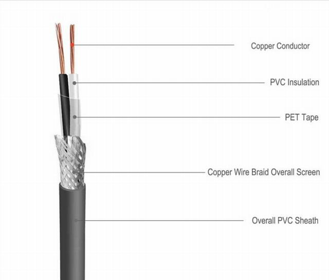 2 core 2.5mm2  Flexible Control cable multi core signal cable